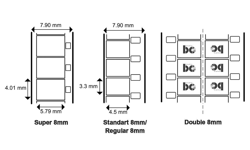 Types of 8mm film reels