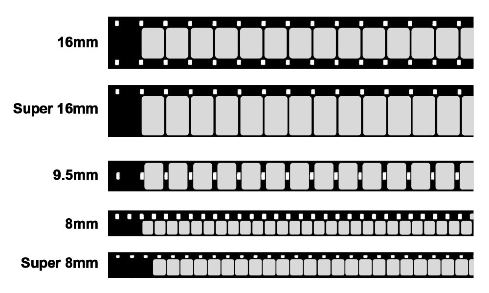 Consumer types of film reels